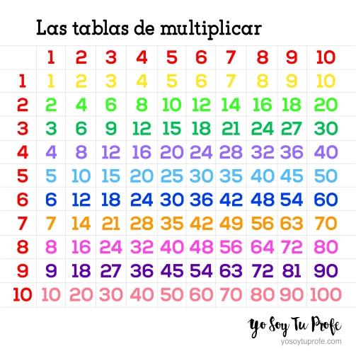 tabla_multiplicar_contorneado
