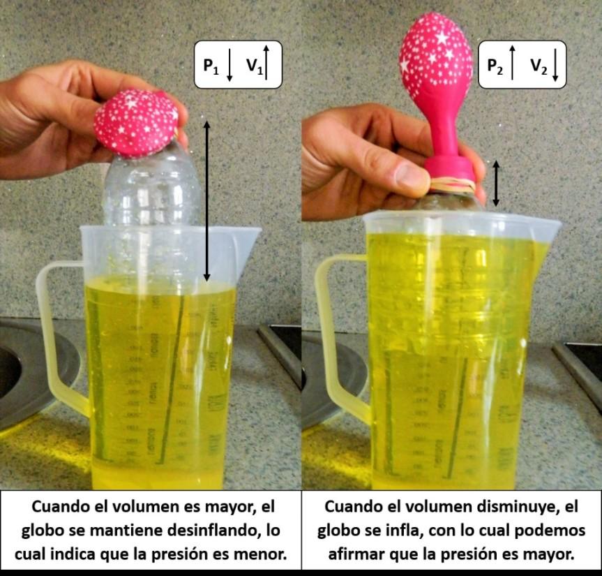 experimentoboyle