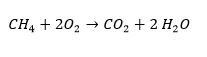 reaccion-de-combustion-yo-soy-tu-profe-1